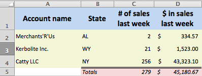 GoodGrids documentation of the example Excel template files